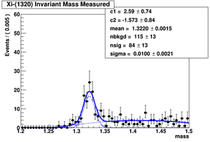 Data fit ver02 XiMass Measured.png